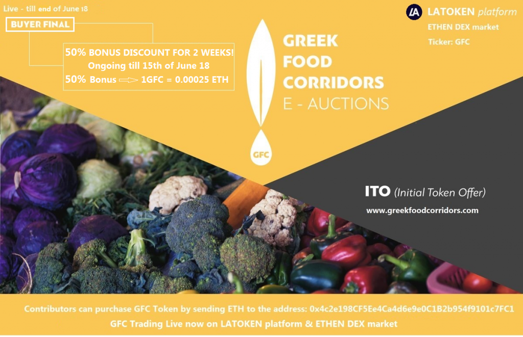 Greek Food Corridors are the next e-auction infrastructure in Greece for fruits