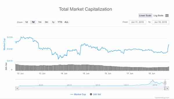 bitcoin total market