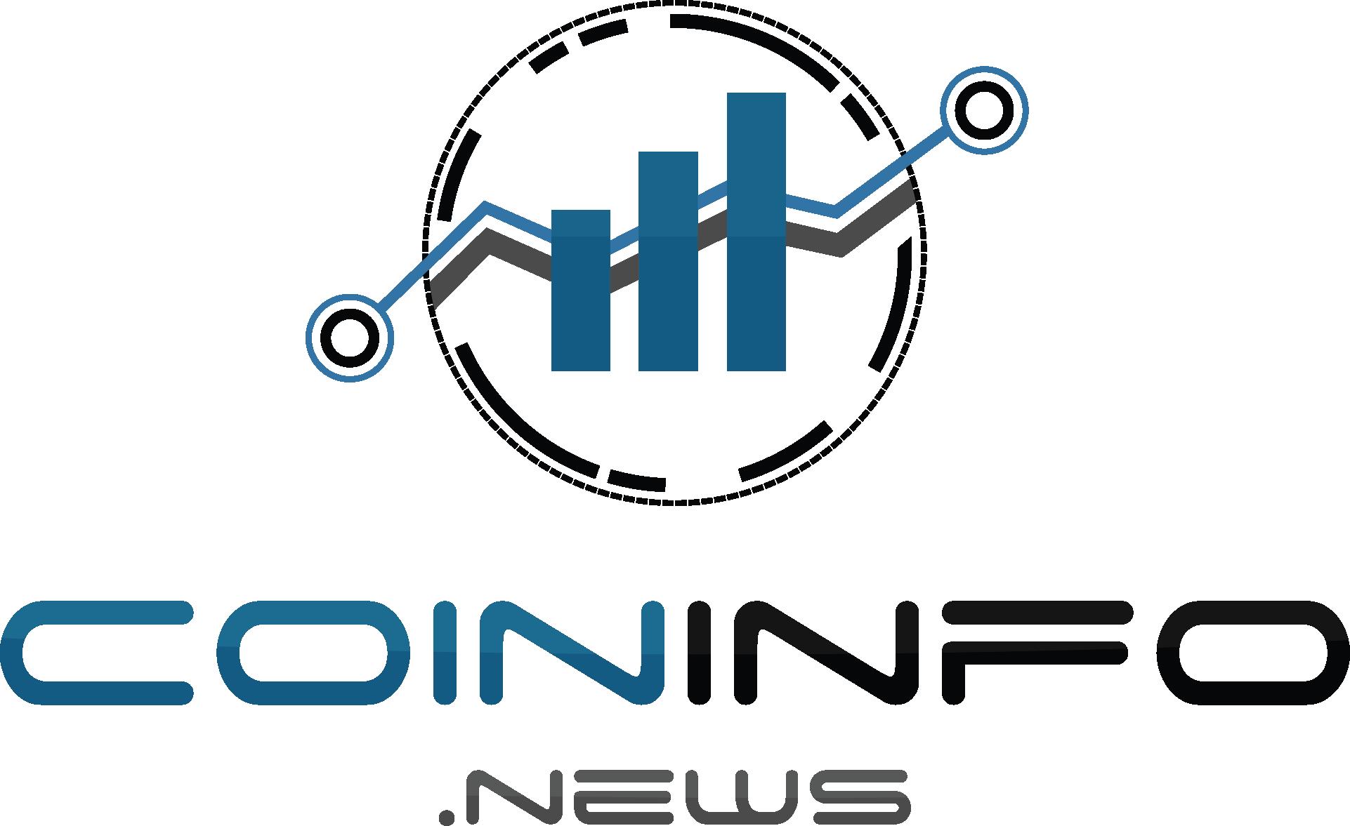 coininfo.news