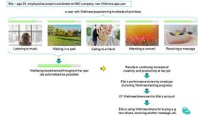 Wellmee Ecosystem_v7_twitter3