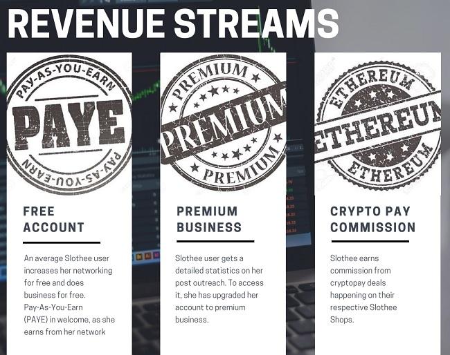 slothee revenue streams